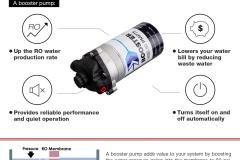 iSpring-RCC1UP-AK-7-Stage-Reverse-Osmosis-Pump