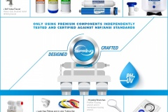 iSpring-RCC1UP-AK-7-Stage-Reverse-Osmosis-UnderSink-Water-Filter-Whats-Included
